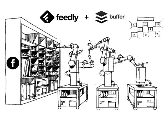 buffer and feedly facebook automation image