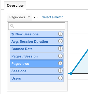 pageviews google analytics screenshot